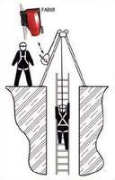Fäste för fallskyddsblock till TR3